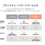 ブロックチェーンゲームは日本が世界で戦える唯一の市場